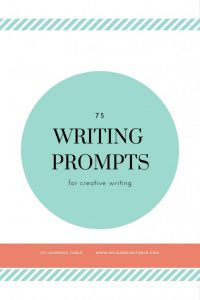 75 Creative Writing Prompts