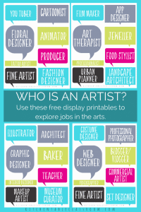 Who Is An Artist? Visual Organizer
