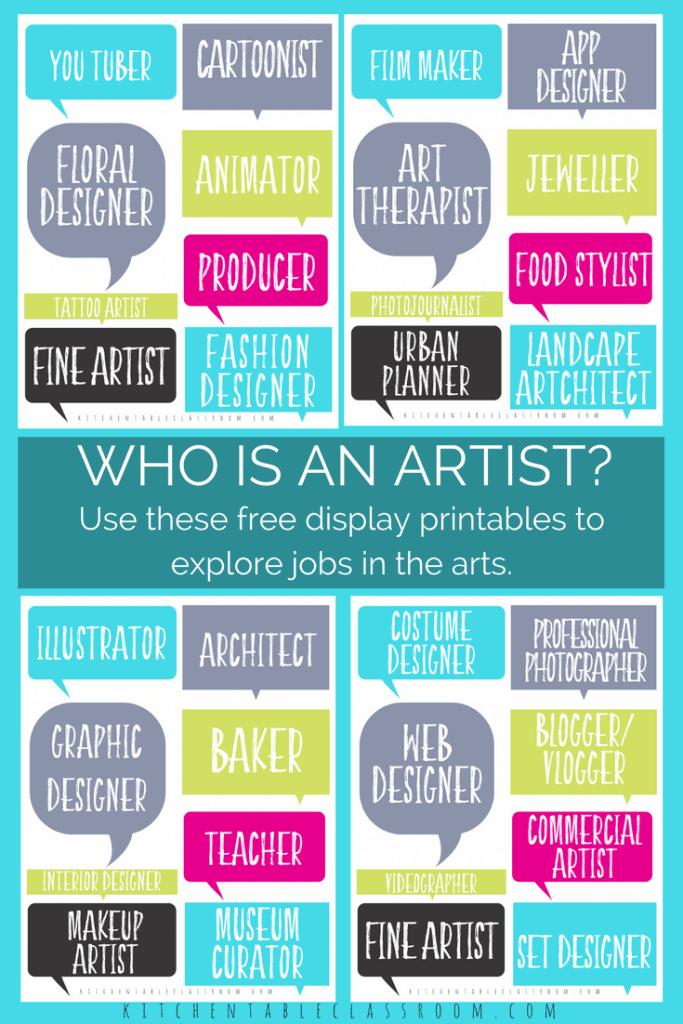 Who Is An Artist Visual Organizer